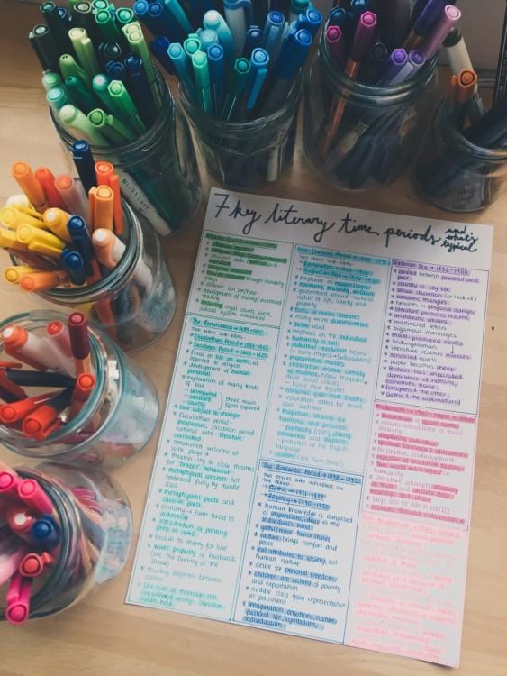 apuntes alineados escritos con diferentes colores rodeado de diferentes plumones