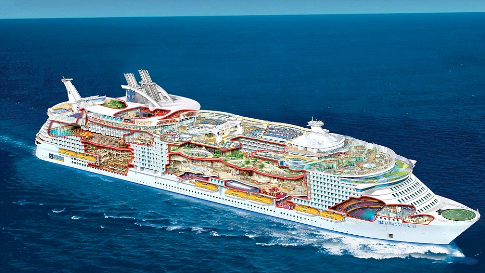 Harmony of the seas el crucero m s grande jam s construido - Mes del crucero ...