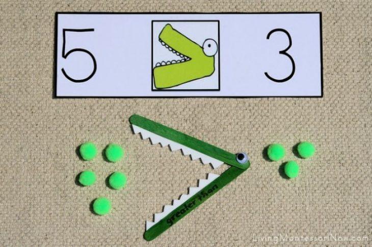 truco del cocodrilo para diferenciar los símbolos de menor a mayor