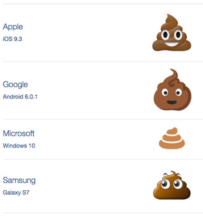 así luce el emoji de popo según la marca o plataforma que se use