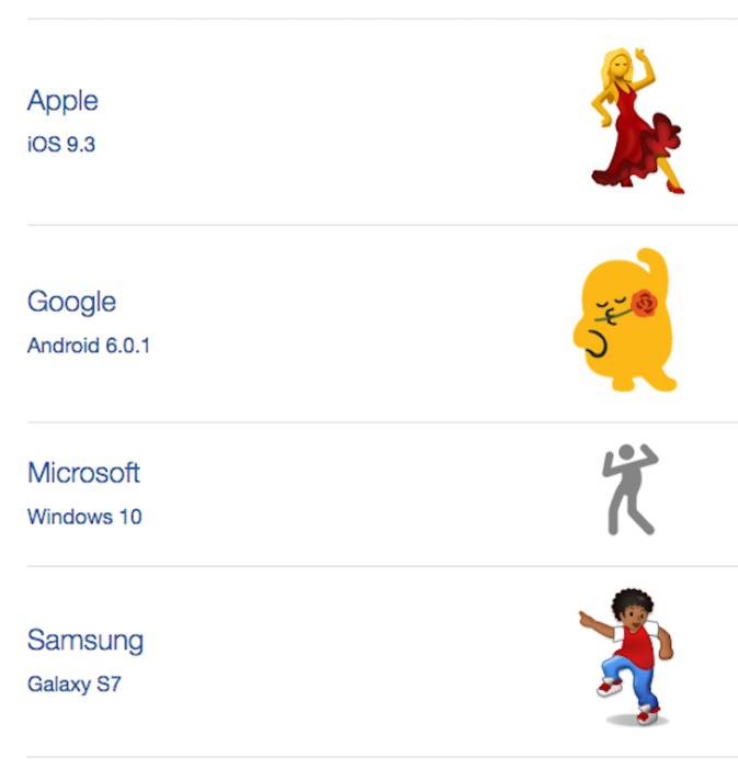 significado del emoji bailar según la marca de celular