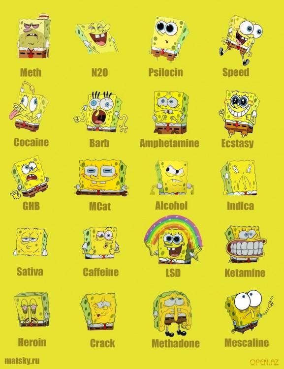 meme comparativo de las emociones de bob esponja con efectos que producen distintas drogas