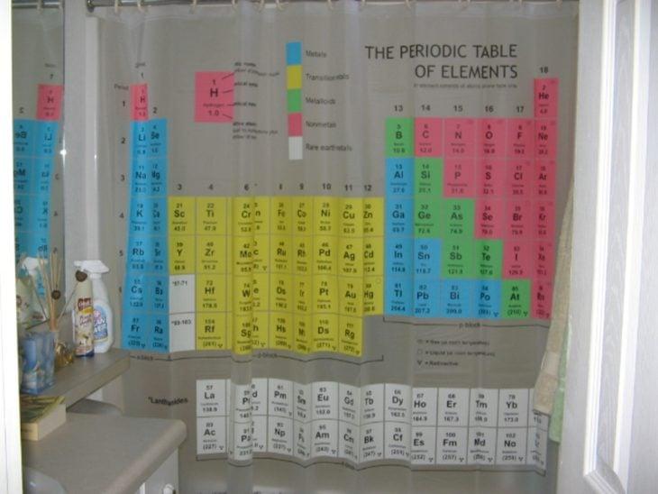 cortina para baño con la tabla periódica de los elementos