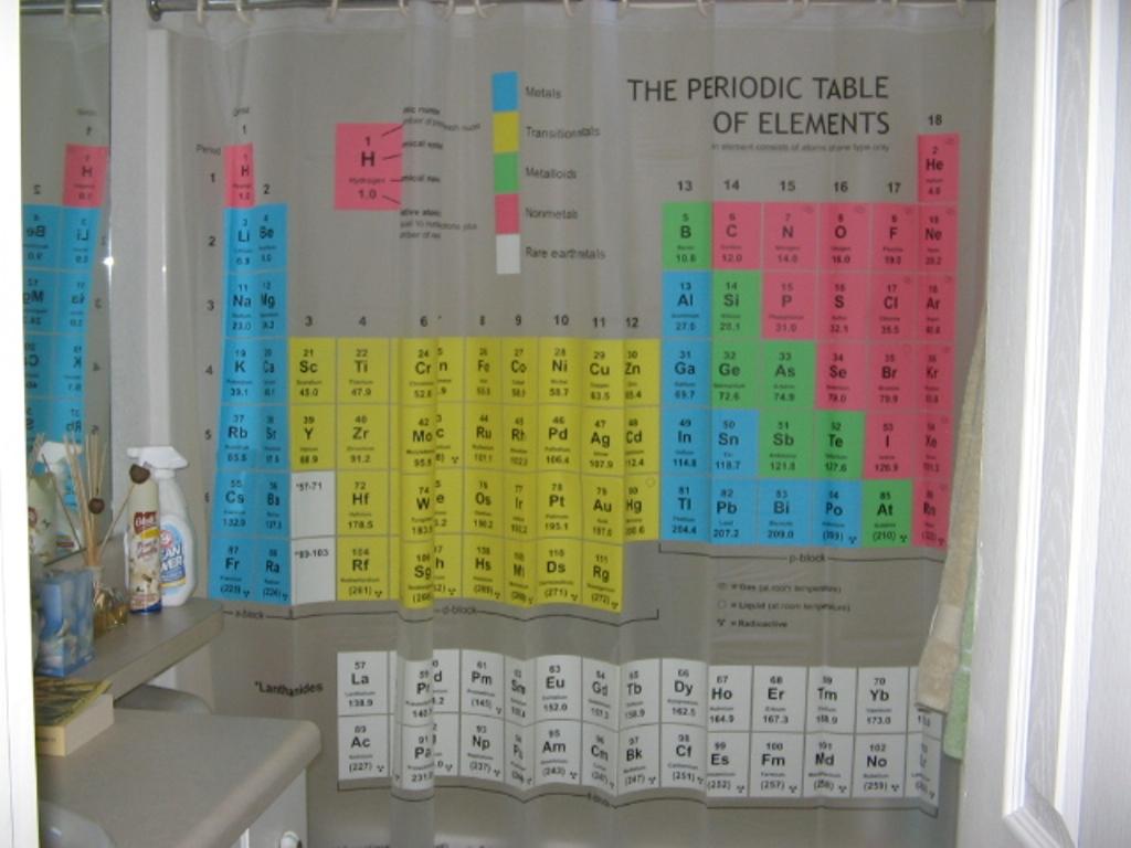 Cortinas De Baño Geek:cortina para baño con la tabla periódica de los elementos
