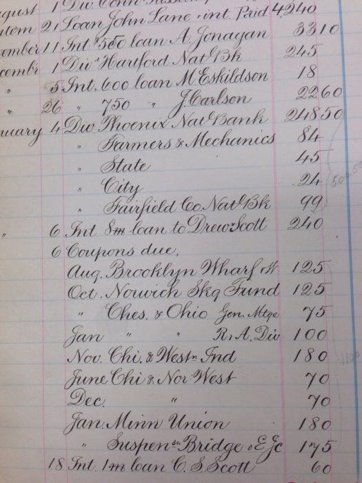 lista de precios perfectamente ordenada y alineada