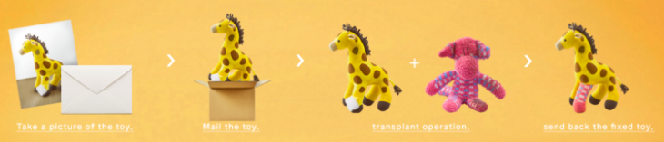 Juguetes viejos con partes donadas para educar a los niños sobre transplantes de órganos