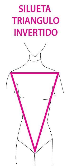 Imagen que muestra el tipo de cuerpo de triángulo invertido