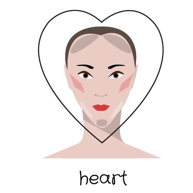 Imagen que muestra el tipo de rostro con forma de corazón