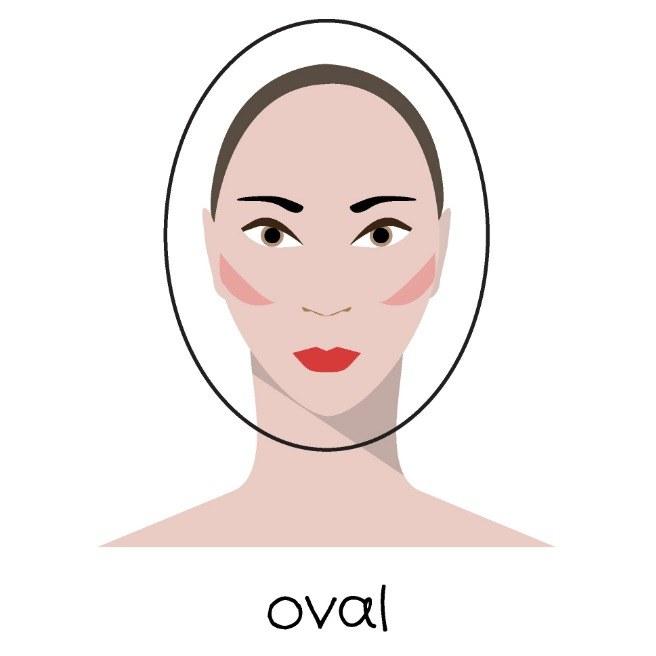 Imagen que muestra el tipo de rostro con forma de óvalo