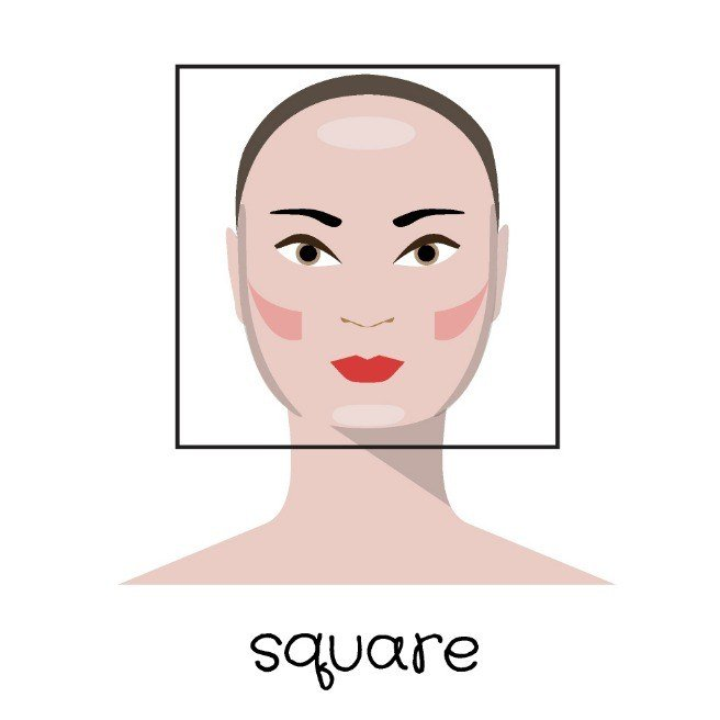 Imagen que muestra el tipo de rostro con forma cuadrada