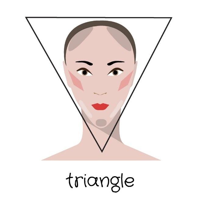 Imagen que muestra el tipo de rostro con forma triangular