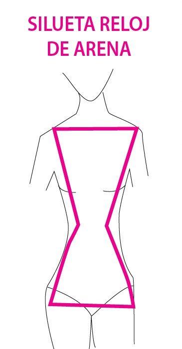 Imagen que muestra el tipo de cuerpo de reloj de arena
