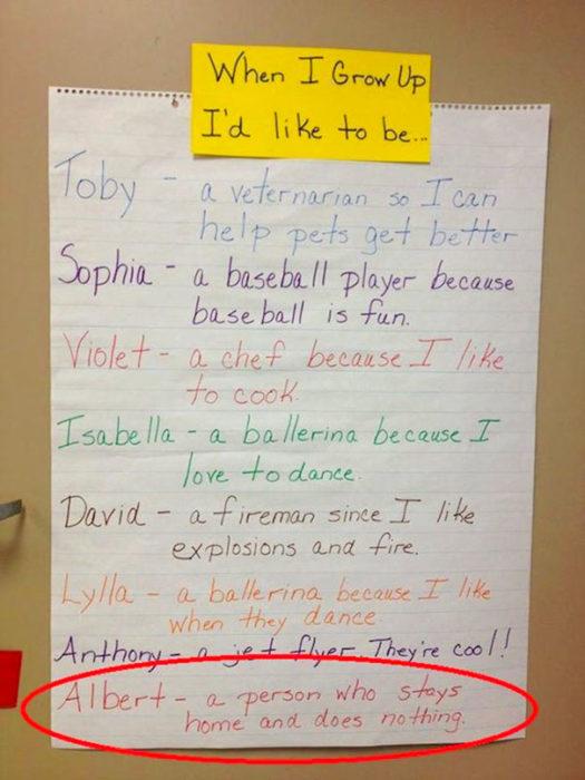 Lo que un niño quiere ser de grande