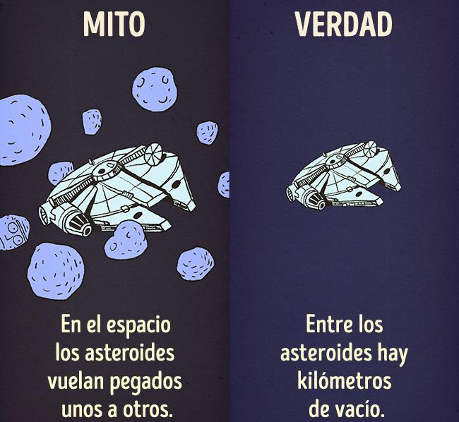 mito películas asteroides