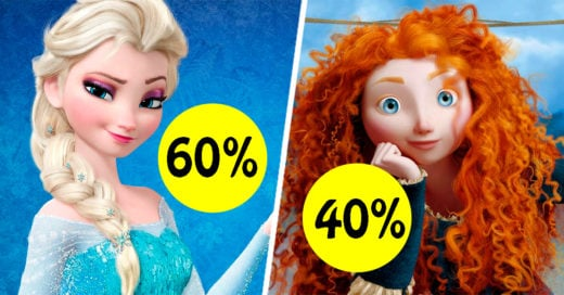 Cover-Cual-es-tu-personalidad-segun-los-personajes-de-Disney