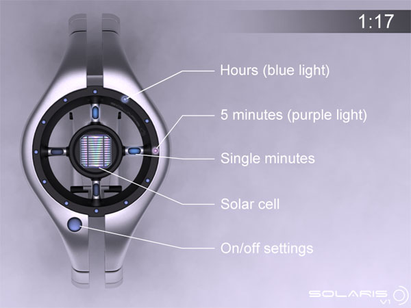 Reloj solaris