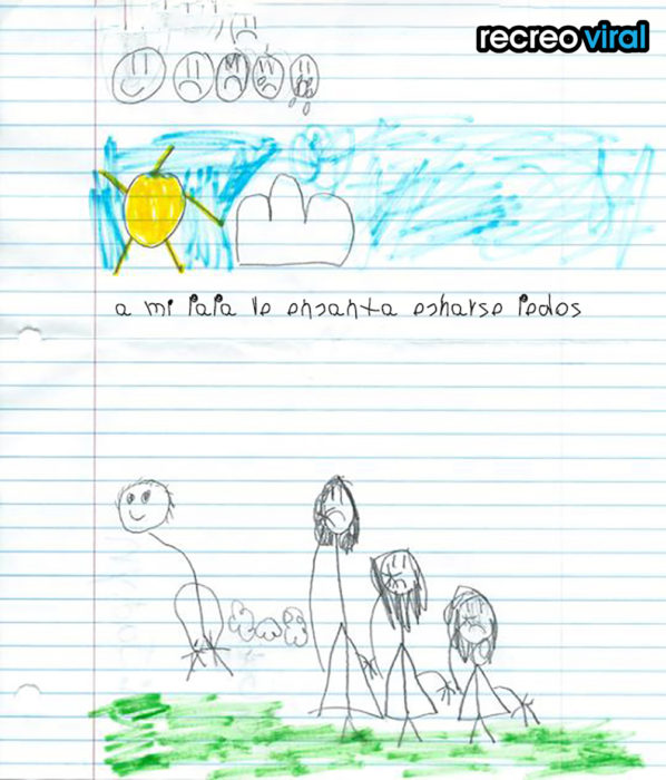 dibujo realizado por un niño de su familia