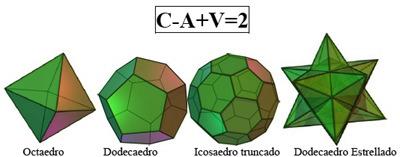 euler poliedros