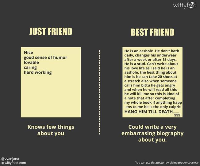 amigos texto