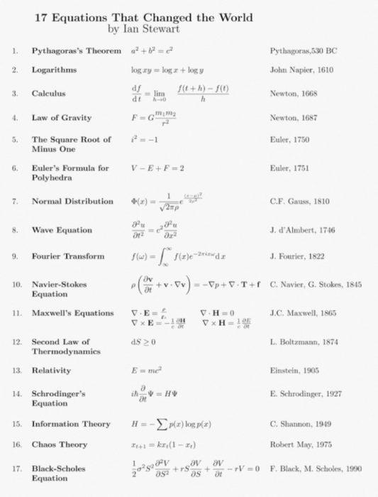 17 ecuaciones