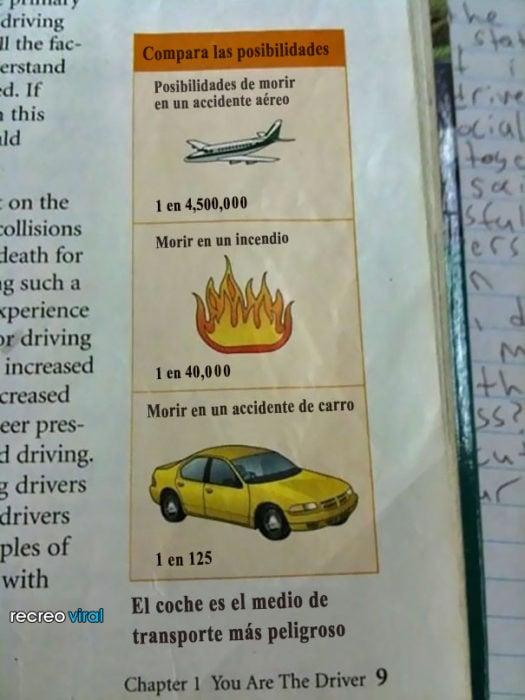 Cosas graciosas en libros de texto - los medios de transporte más peligrosos