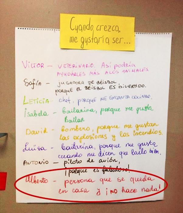notas de niños explicando lo que quieren ser de grandes