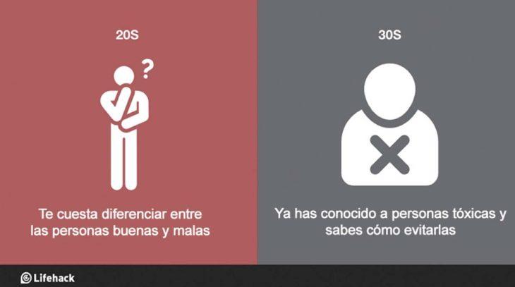 LE SABES DECIR ADIÓS A TODAS LAS PERSONAS TOXICAS