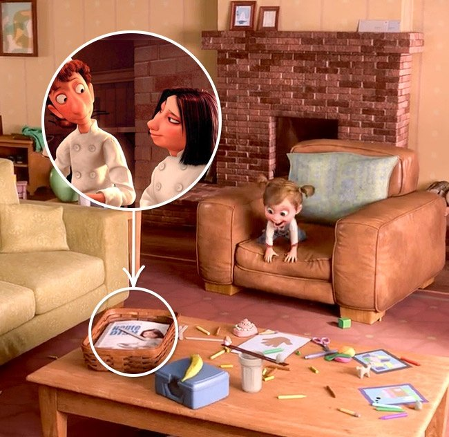 Personajes de Ratatouille en revista de Inside OuT