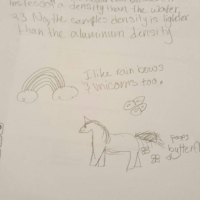 unicornio dibujado en examen