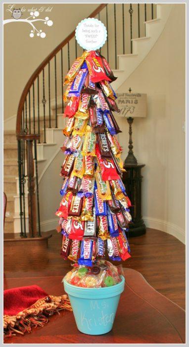 árbol de navidad hecho de dulces