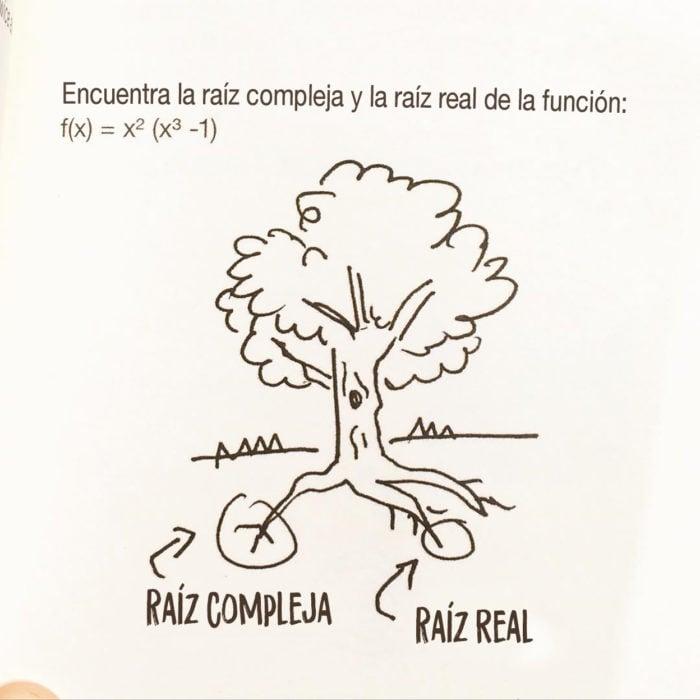 árbol dibujado en un examen de matemáticas