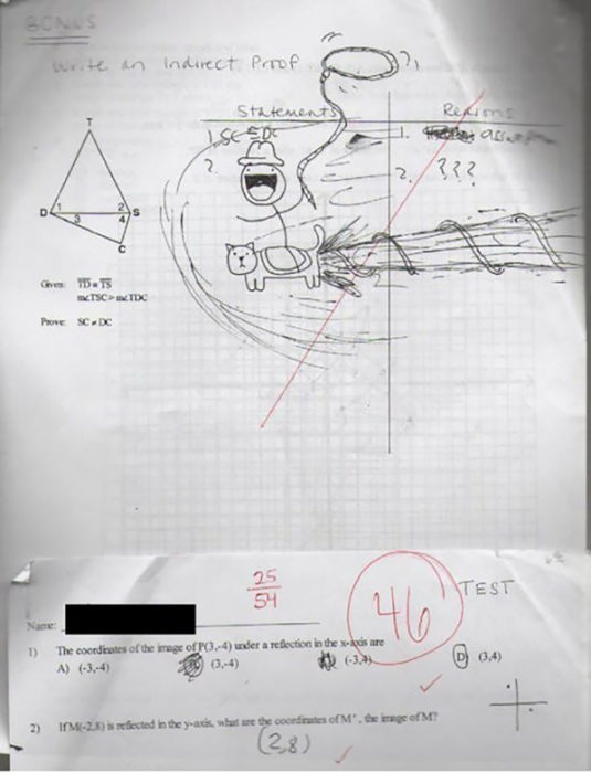 dibujo de hombre montando a un gato en un examen