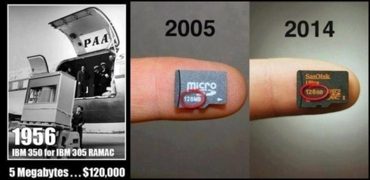 progreso del tamaño de las memorias en el timepo