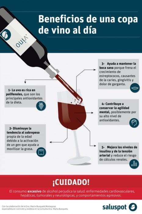 infografía sobre el vino