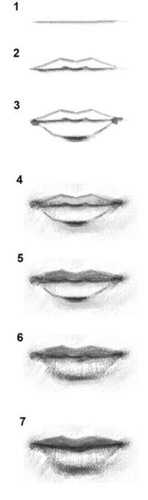 10 plantillas para dibujar boca