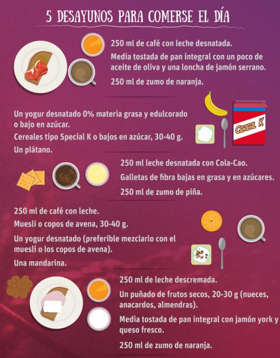 infografía sobre desayunos energéticos parte 2
