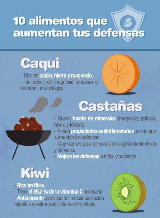 infografía 10 alimentos que aumentan tus defensas parte 1