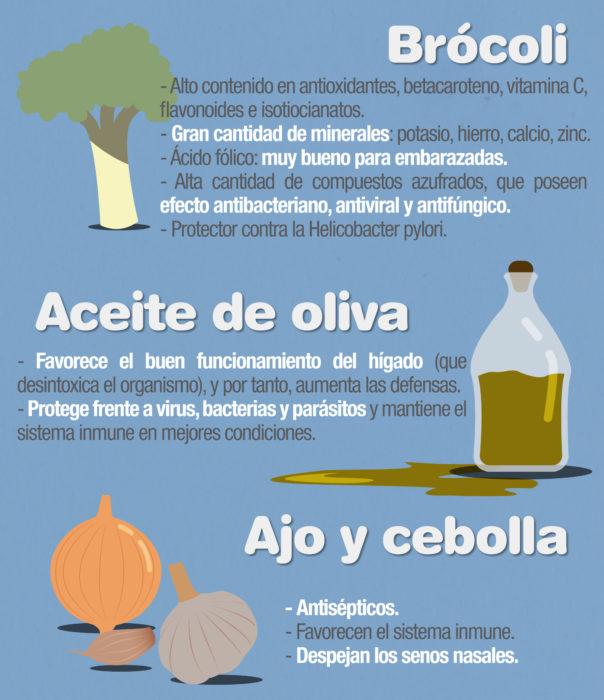 infografía 10 alimentos que aumentan tus defensas parte 2