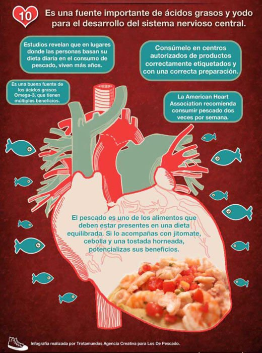 infografía sobre los beneficios del pescado parte 2