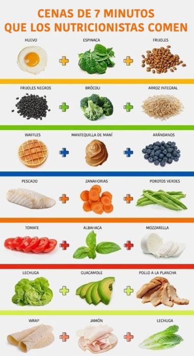 infografía sobre cenas rápidas y sanas