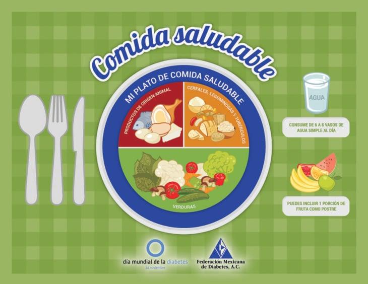 infografía sobre comida saludable