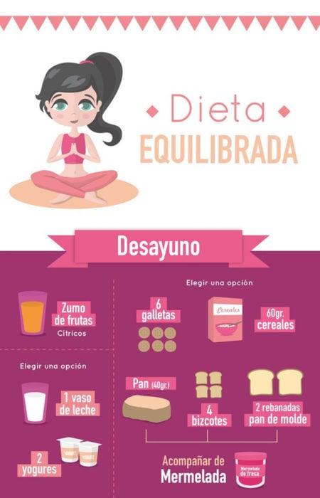 infografía dieta equilibrada parte 1