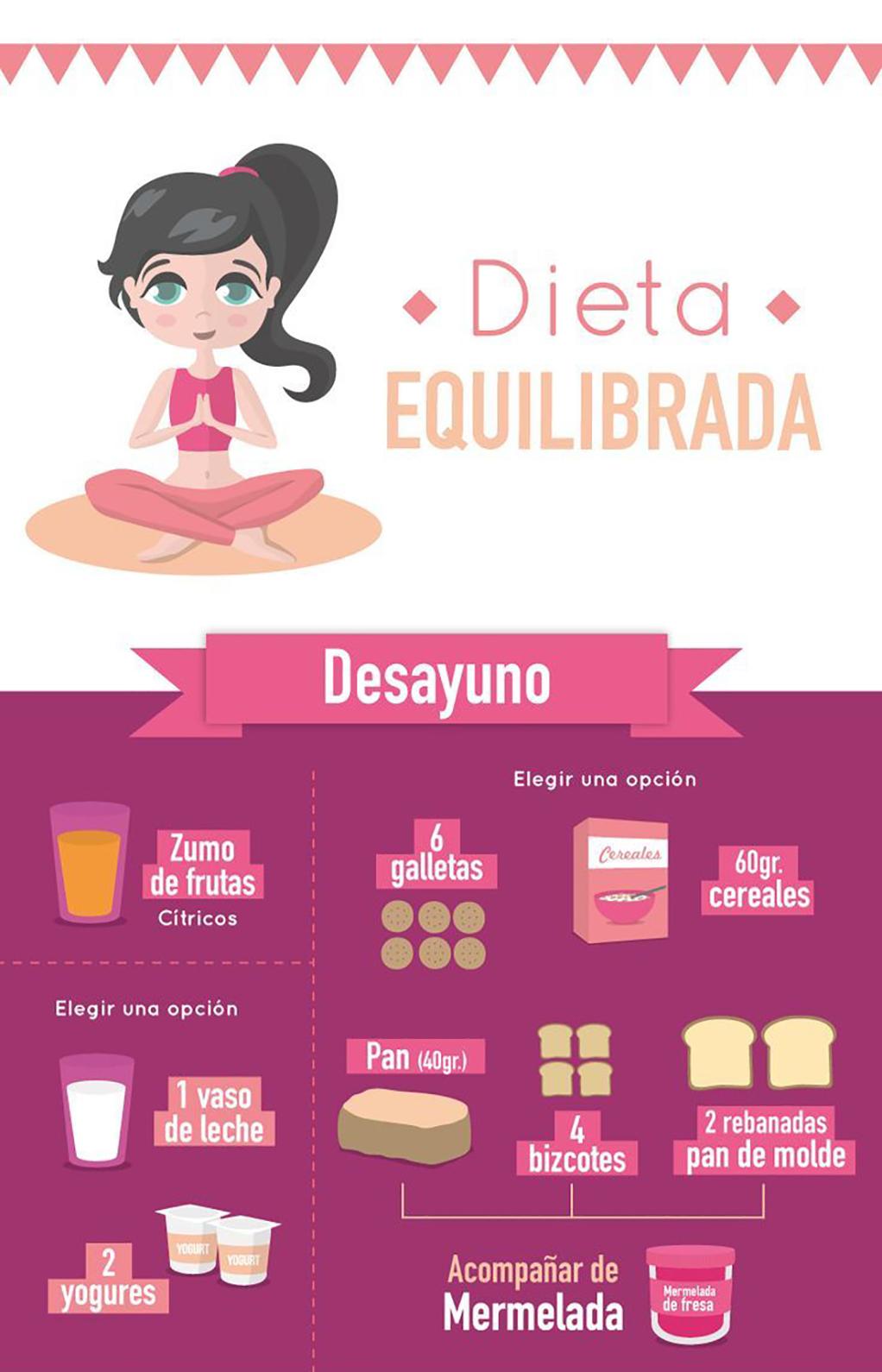 20 infografías que te ayudan a llevar una alimentación sana