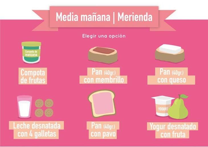 infografía dieta equilibrada parte 2