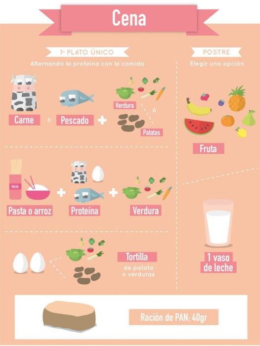infografía dieta equilibrada parte 4