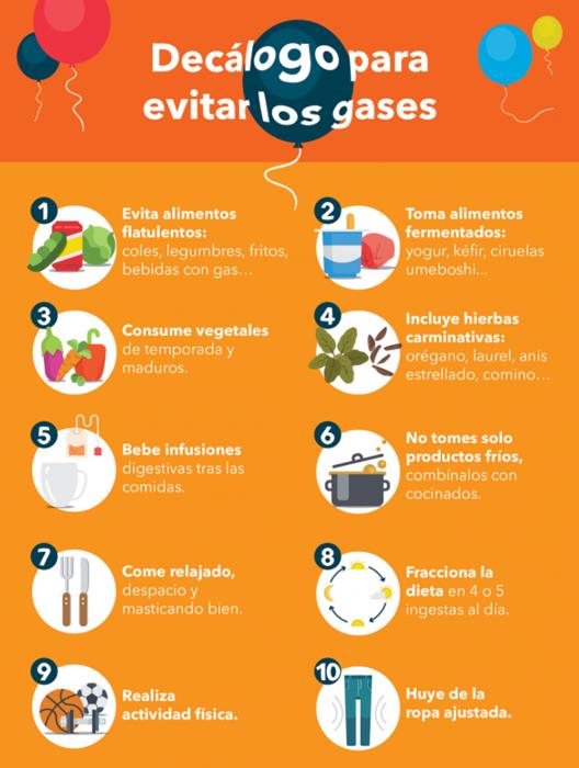 infografía para evitar los gases