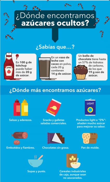 infografía sobre azúcares ocultos