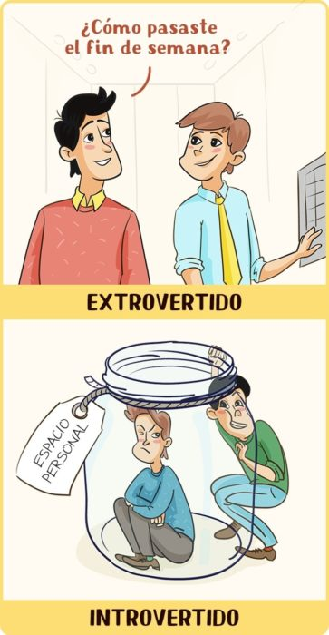 Introvertido vs Extrovertido espacio personal