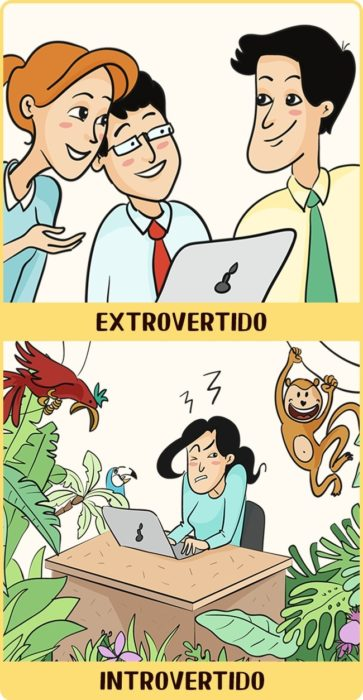 Introvertido vs Extrovertido interrupciones