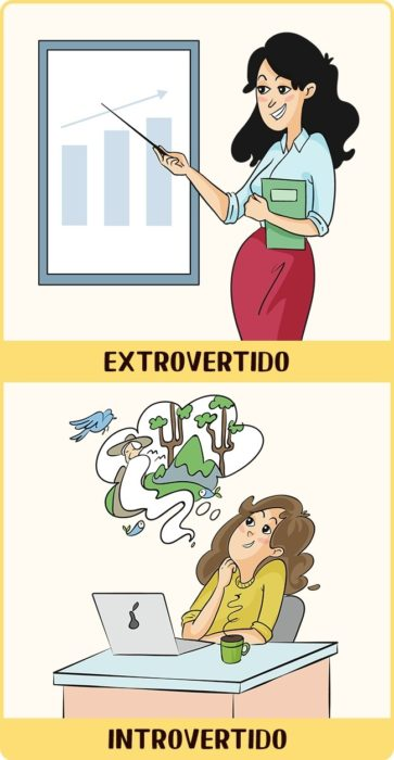 Introvertido vs Extrovertido trabajo
